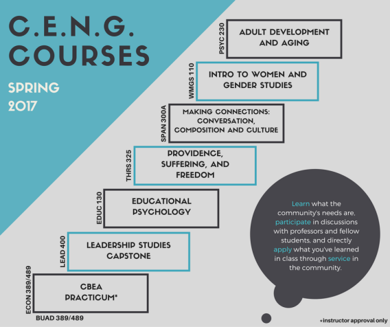 ceng-courses-spring-2017